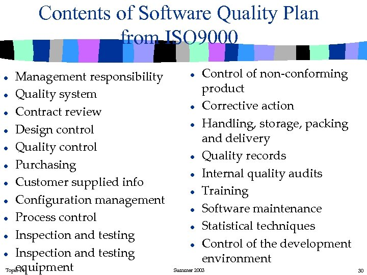 Contents of Software Quality Plan from ISO 9000 Management responsibility l Quality system l