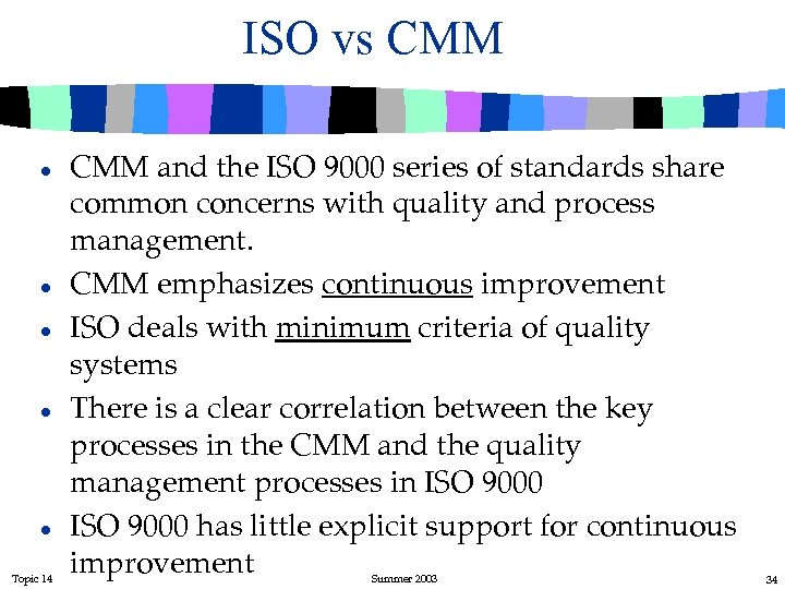 ISO vs CMM l l l Topic 14 CMM and the ISO 9000 series
