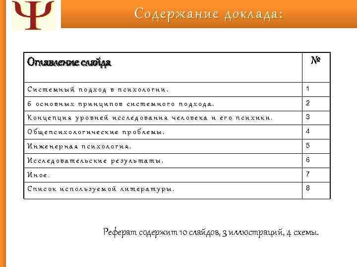 Содержание доклада: № Оглавление слайда Системный подход в психологии. 1 6 основных принципов системного
