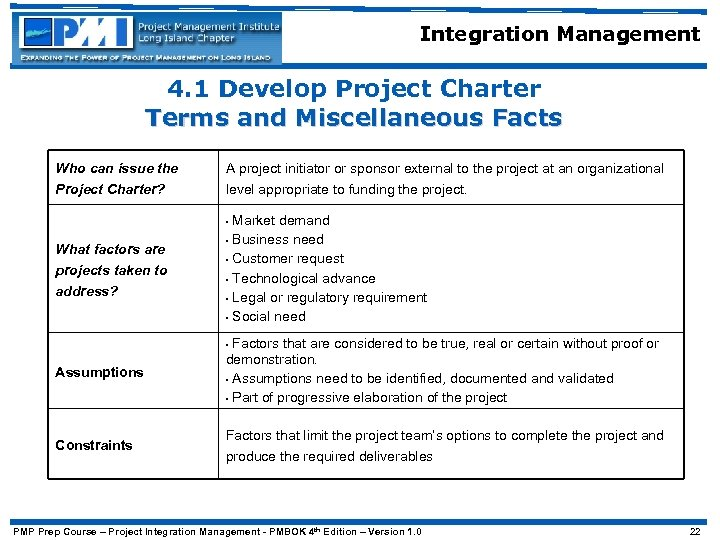 Integration Management 4. 1 Develop Project Charter Terms and Miscellaneous Facts Who can issue