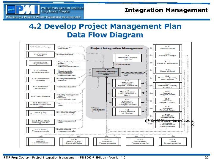 Integration Management 4. 2 Develop Project Management Plan Data Flow Diagram PMBo. K® Guide,