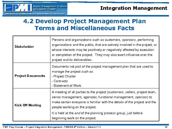 Integration Management 4. 2 Develop Project Management Plan Terms and Miscellaneous Facts Persons and