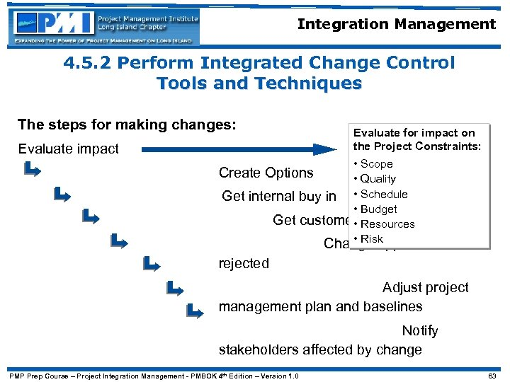Integration Management 4. 5. 2 Perform Integrated Change Control Tools and Techniques The steps