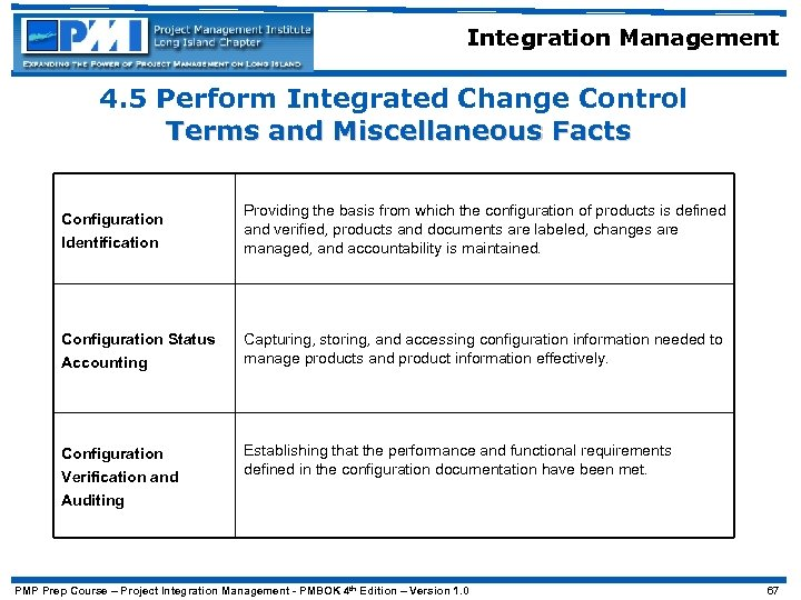 Integration Management 4. 5 Perform Integrated Change Control Terms and Miscellaneous Facts Identification Providing