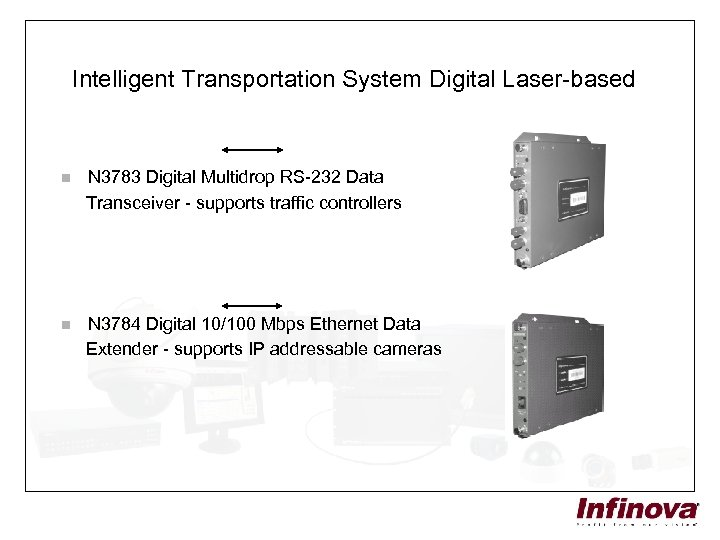 Intelligent Transportation System Digital Laser-based N 3783 Digital Multidrop RS-232 Data Transceiver - supports