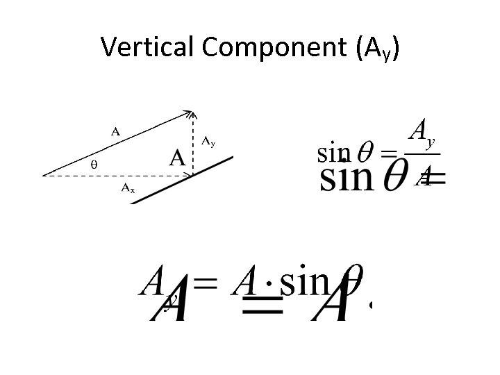 Vertical Component (Ay)