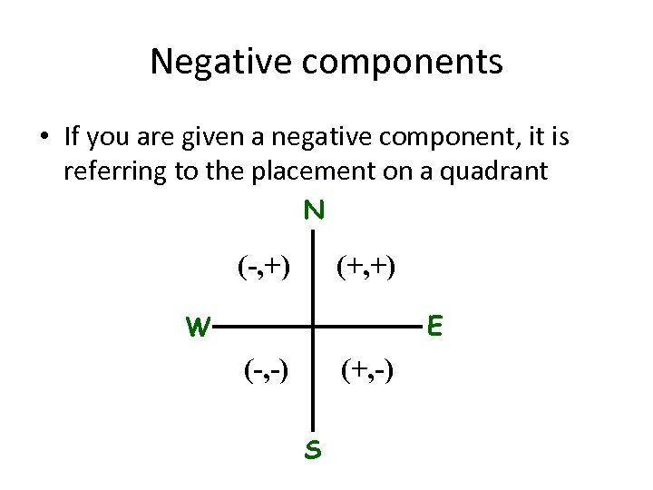 Negative components • If you are given a negative component, it is referring to