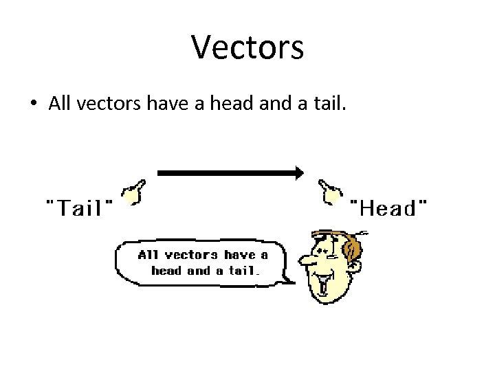 Vectors • All vectors have a head and a tail.