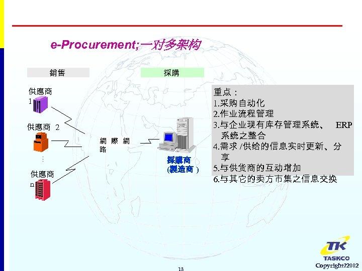 e-Procurement; 一对多架构 銷售 採購 供應商 1 供應商 2 網 際 網 路 … 供應商