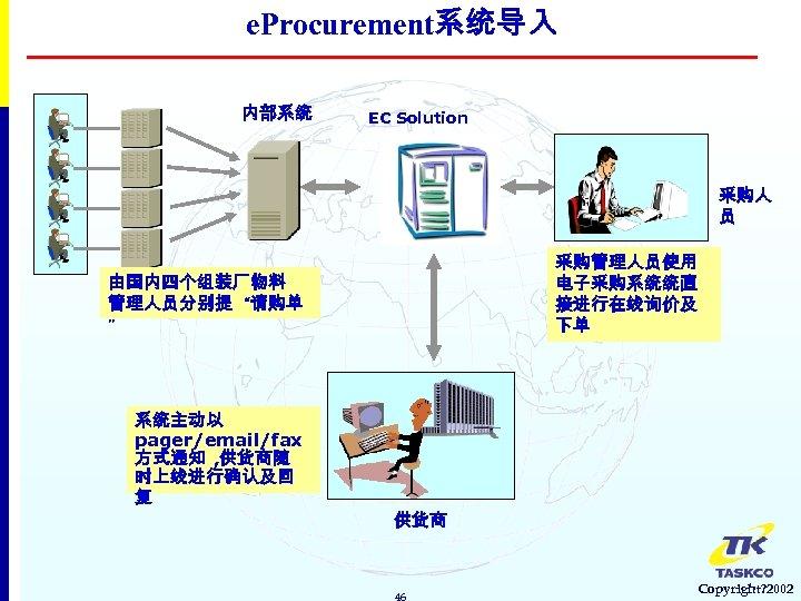 """e. Procurement系统导入 内部系统 EC Solution 采购人 员 采购管理人员使用 电子采购系统统直 接进行在线询价及 下单 由国内四个组装厂物料 管理人员分别提 """"请购单"""