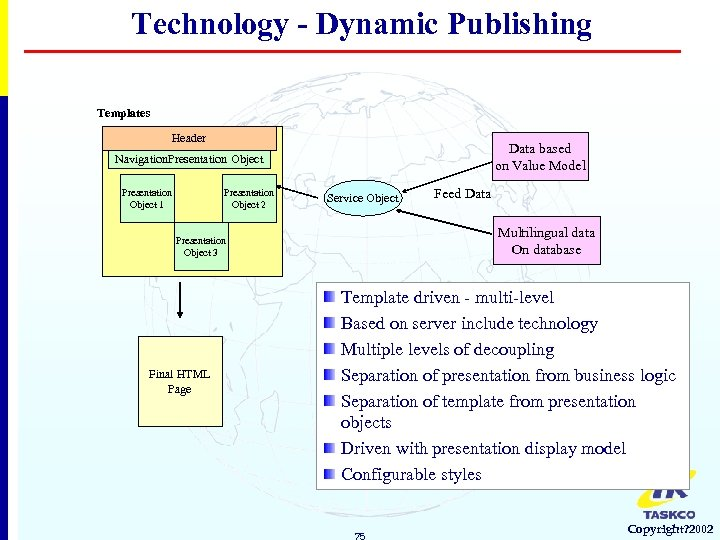 Technology - Dynamic Publishing Templates Header Data based on Value Model Navigation. Presentation Object