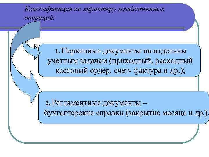 Классификация по характеру хозяйственных операций: 1. Первичные документы по отдельны учетным задачам (приходный, расходный