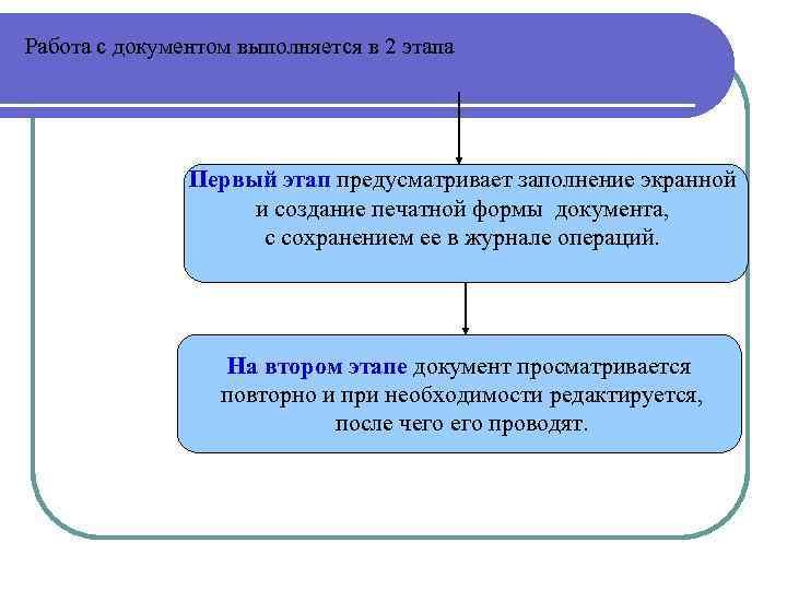 Работа с документом выполняется в 2 этапа Первый этап предусматривает заполнение экранной и создание