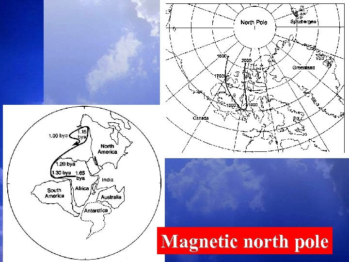 Magnetic north pole 32