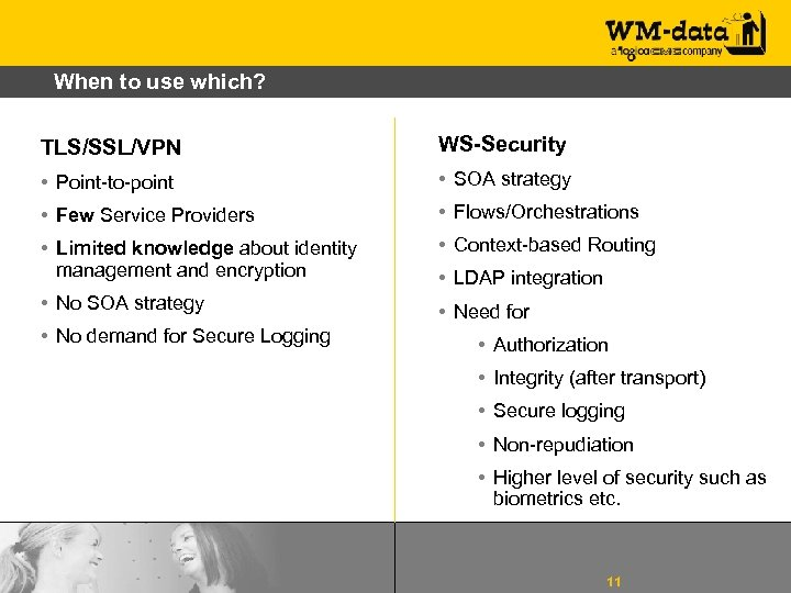 When to use which? TLS/SSL/VPN WS-Security • Point-to-point • SOA strategy • Few Service