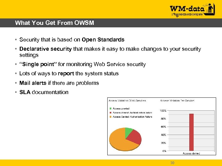 What You Get From OWSM • Security that is based on Open Standards •