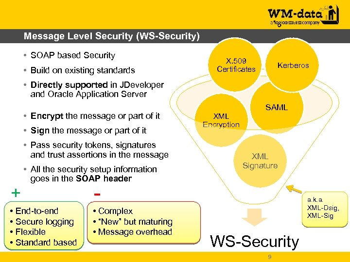 Message Level Security (WS-Security) • SOAP based Security • Build on existing standards X.