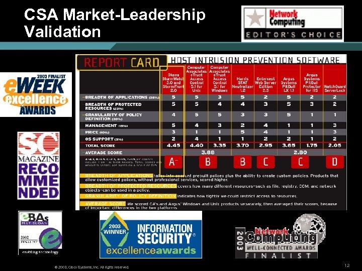 CSA Market-Leadership Validation © 2003, Cisco Systems, Inc. All rights reserved. 12