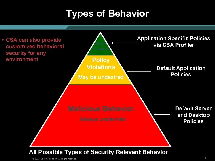 Types of Behavior • CSA can also provide customized behavioral security for any environment