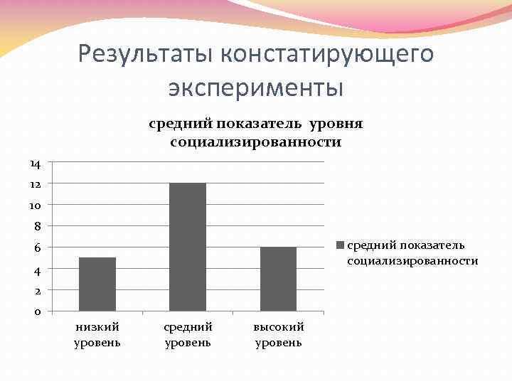 Результаты констатирующего эксперименты средний показатель уровня социализированности 14 12 10 8 средний показатель социализированности