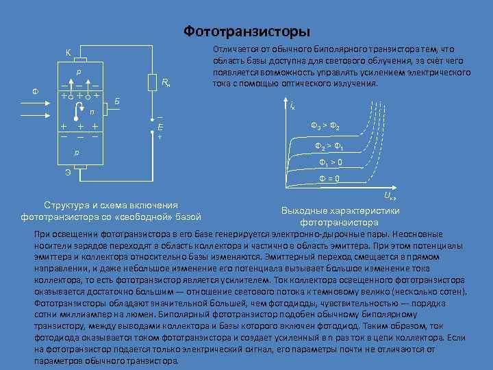 портретов арбате понятие о фототранзисторах могут использовать это