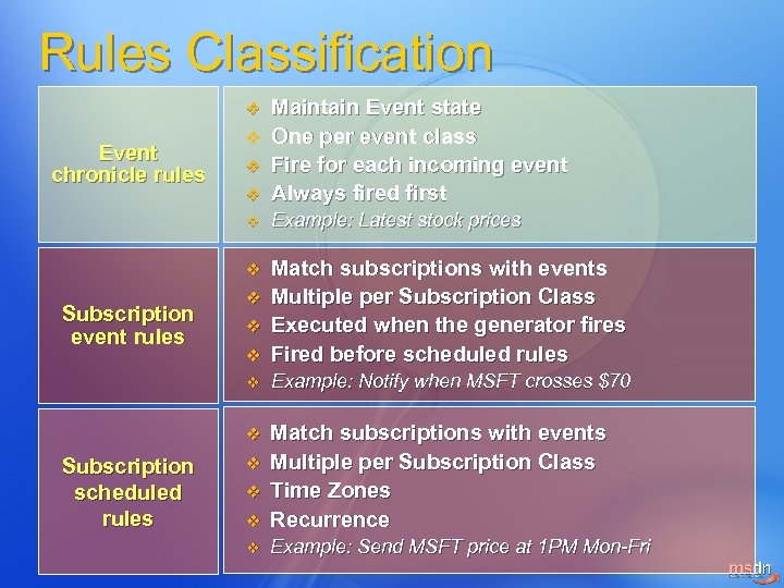 Rules Classification v Maintain Event state One per event class Fire for each incoming