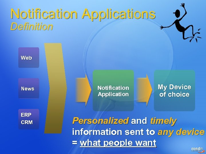 Notification Applications Definition Web News ERP CRM Notification Application My Device of choice Personalized
