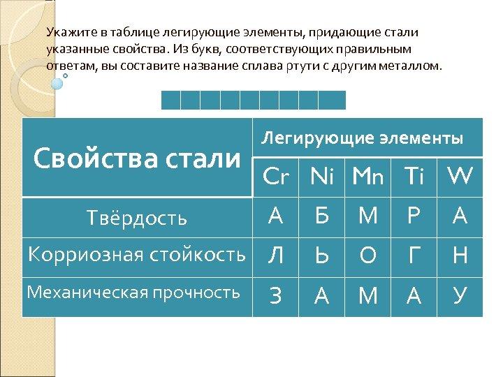 Укажите в таблице легирующие элементы, придающие стали указанные свойства. Из букв, соответствующих правильным ответам,