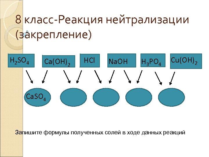 8 класс Реакция нейтрализации (закрепление) H 2 SO 4 Ca(OH)2 HCl Na. OH H