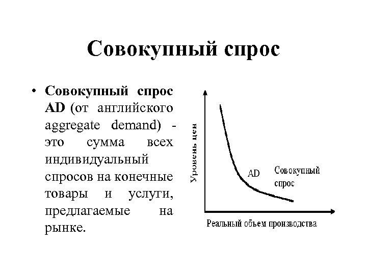 Совокупный спрос • Совокупный спрос AD (от английского aggregate demand) это сумма всех индивидуальный