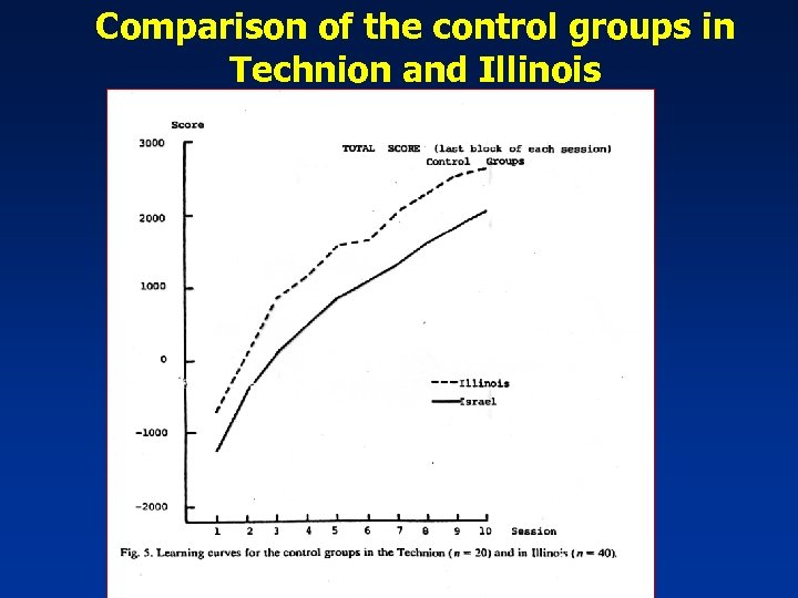 Comparison of the control groups in Technion and Illinois
