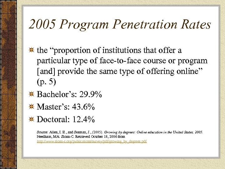 "2005 Program Penetration Rates the ""proportion of institutions that offer a particular type of"