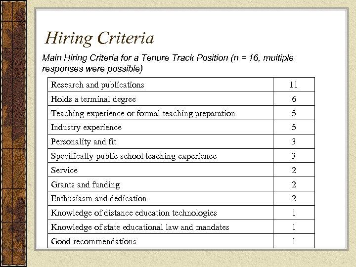 Hiring Criteria Main Hiring Criteria for a Tenure Track Position (n = 16, multiple