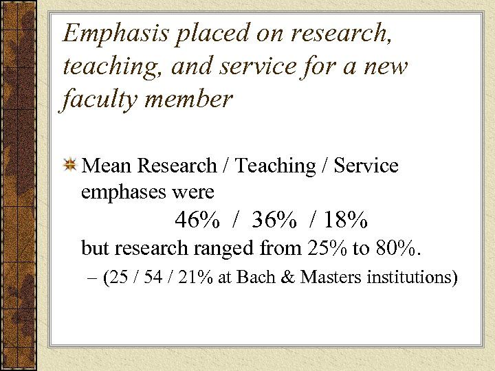 Emphasis placed on research, teaching, and service for a new faculty member Mean Research