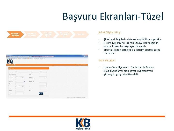 Başvuru Ekranları-Tüzel Şirket Bilgileri Giriş/Kontrol İmza Yetkilileri Giriş/Kontrol İşlem Yetkilisi Giriş/Kimlik Doğrulama Başvuru Formu