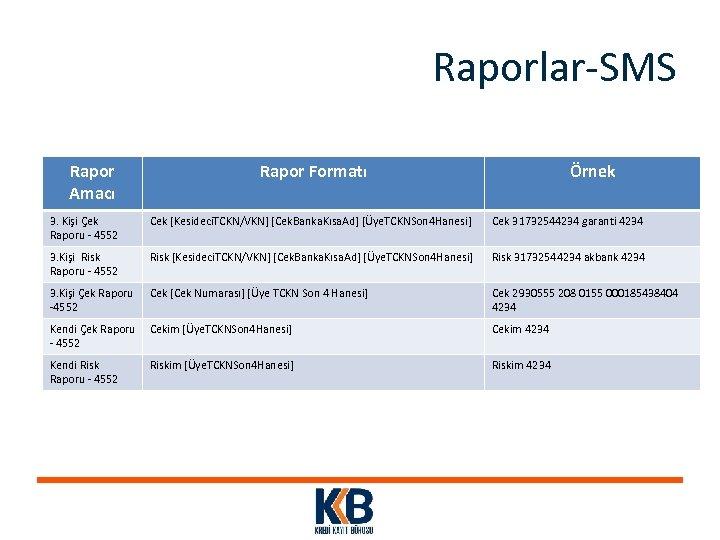 Raporlar-SMS Rapor Amacı Rapor Formatı Örnek 3. Kişi Çek Raporu - 4552 Cek [Kesideci.