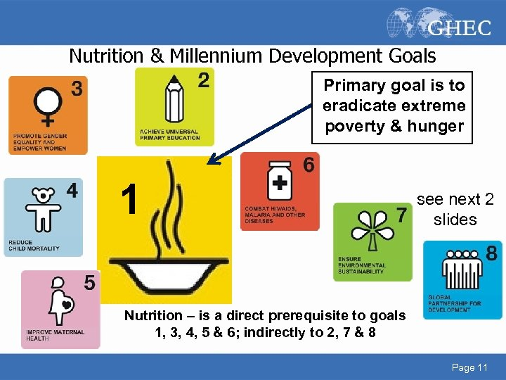 Nutrition & Millennium Development Goals Primary goal is to eradicate extreme poverty & hunger