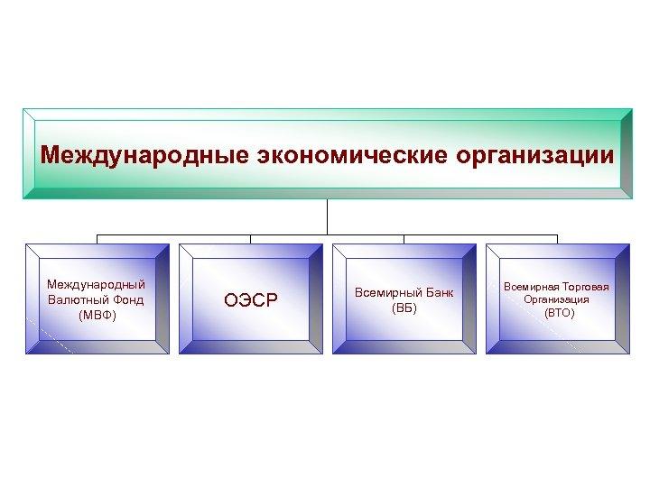 Международные экономические организации Международный Валютный Фонд (МВФ) ОЭСР Всемирный Банк (ВБ) Всемирная Торговая Организация