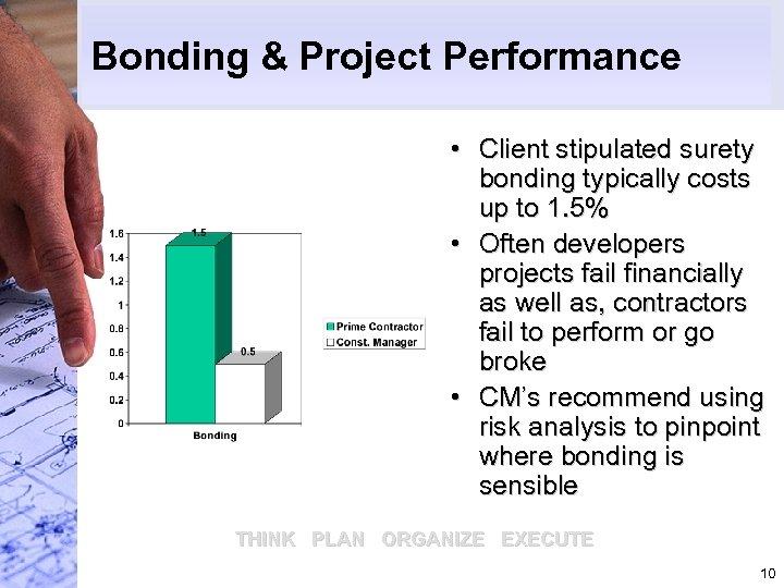 Bonding & Project Performance • Client stipulated surety bonding typically costs up to 1.