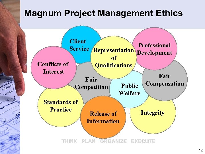 Magnum Project Management Ethics Client Professional Service Representation Development of Conflicts of Qualifications Interest