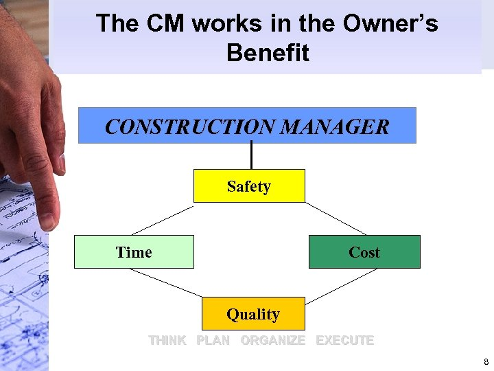 The CM works in the Owner's Benefit CONSTRUCTION MANAGER Safety Time Cost Quality THINK