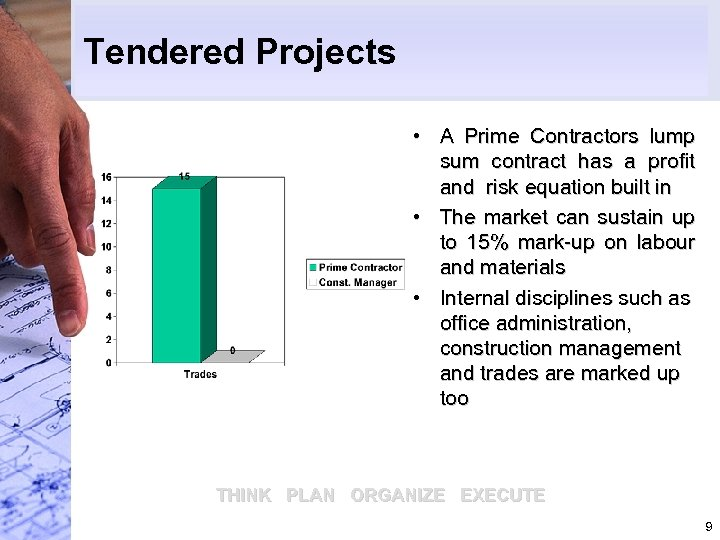 Tendered Projects • A Prime Contractors lump sum contract has a profit and risk