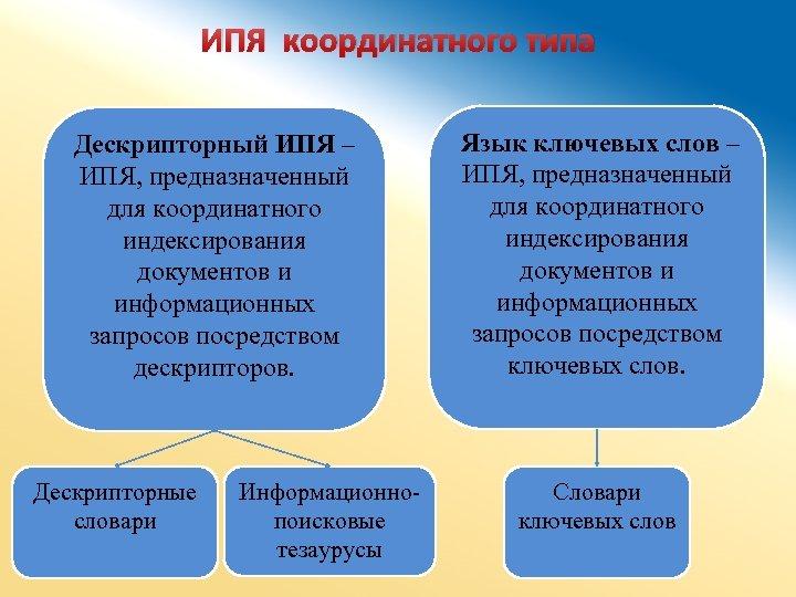 ИПЯ координатного типа Дескрипторный ИПЯ – ИПЯ, предназначенный для координатного индексирования документов и информационных