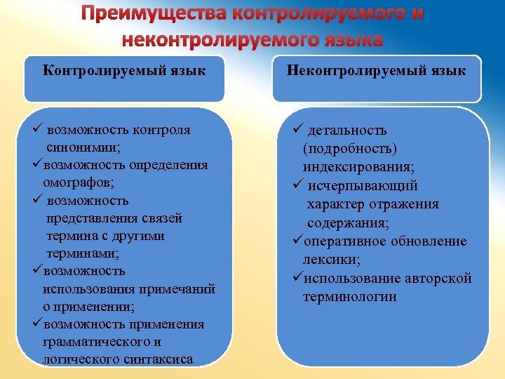 Преимущества контролируемого и неконтролируемого языка Контролируемый язык ü возможность контроля синонимии; üвозможность определения омографов;