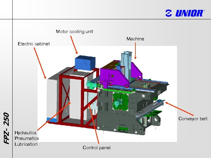 Motor cooling unit Machine FPZ- 250 Electric cabinet Conveyor belt Hydraulics Pneumatics Lubrication Control