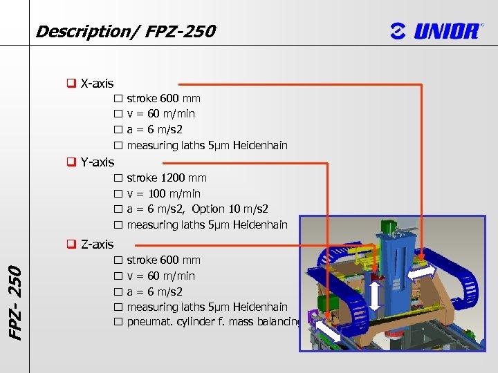 Description/ FPZ-250 q X-axis stroke 600 mm v = 60 m/min a = 6