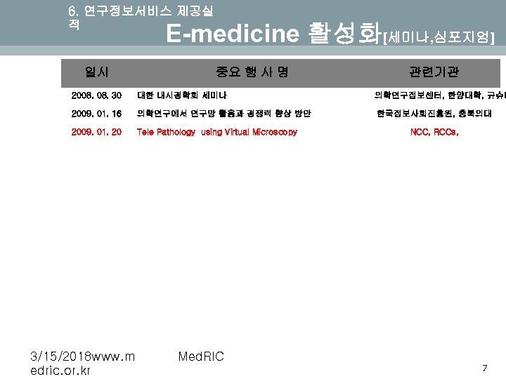 6. 연구정보서비스 제공실 적 E-medicine 활성화[세미나, 심포지엄] 일시 중요 행 사 명 2008. 30