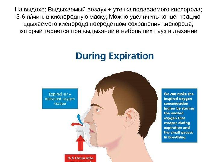 На выдохе; Выдыхаемый воздух + утечка подаваемого кислорода; 3 -6 л/мин. в кислородную маску;