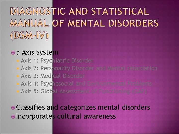 5 Axis System Axis Axis 1: 2: 3: 4: 5: Psychiatric Disorder Personality