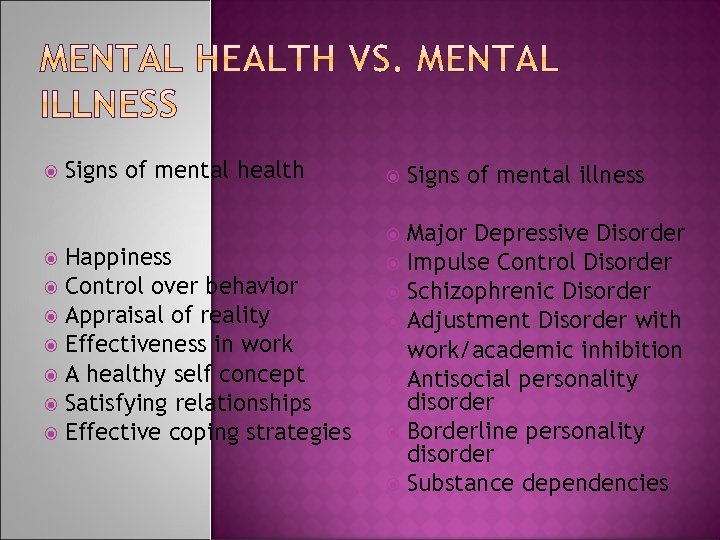 Signs of mental health Happiness Control over behavior Appraisal of reality Effectiveness in